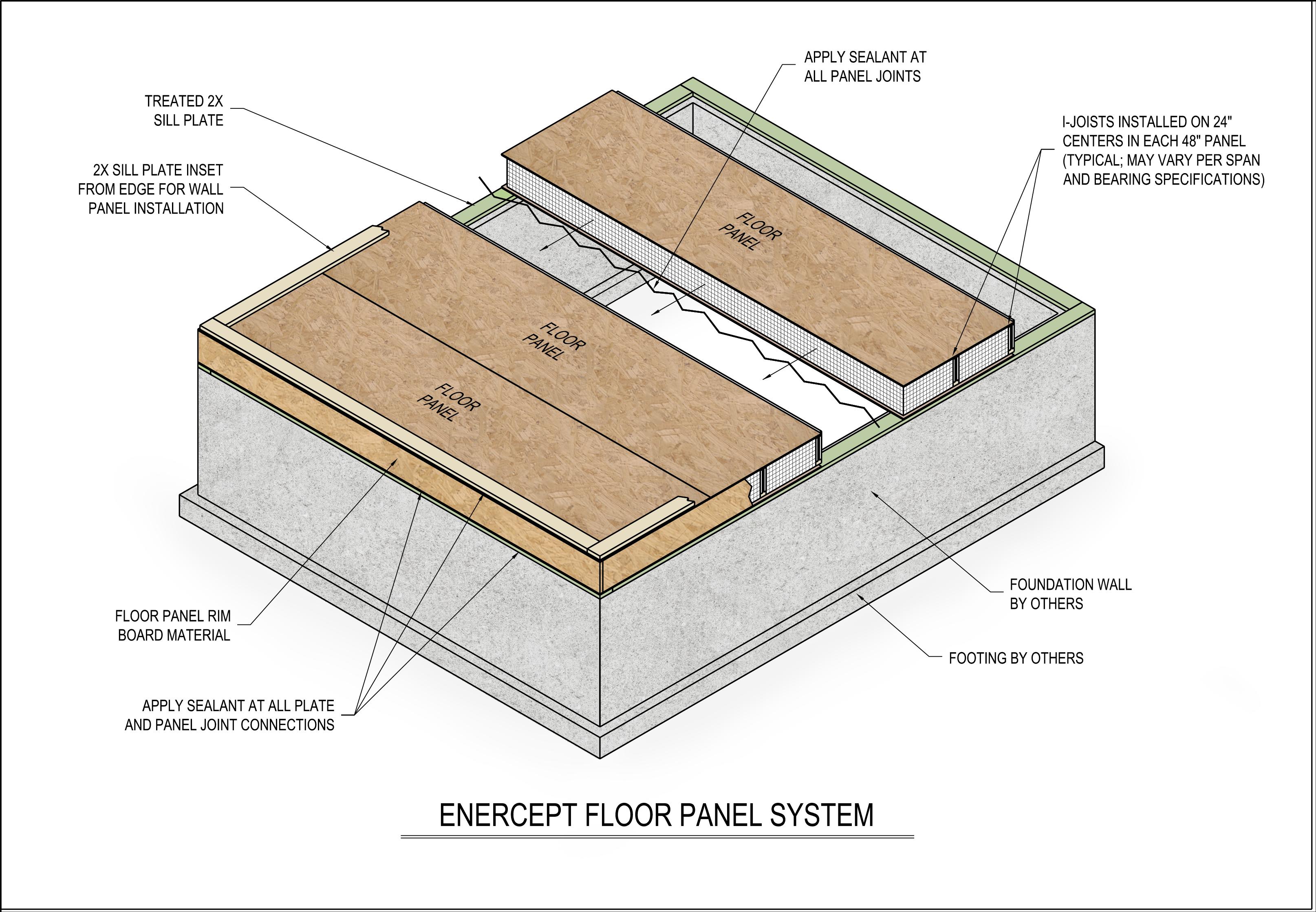 Enercept Floor Layout