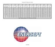 Enercept SIPs R & U Values (2020-04-17)