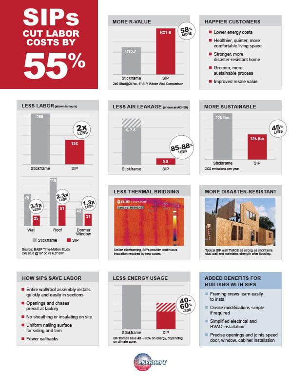 Labor-Savings-brochure-2