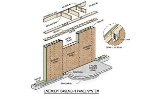 Enercept SIP basement details
