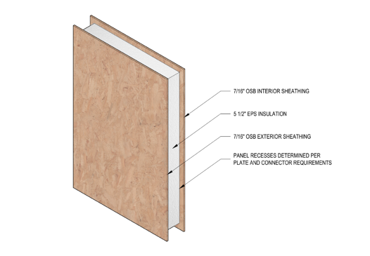 Enercept Insulated Wall Panel Diagram