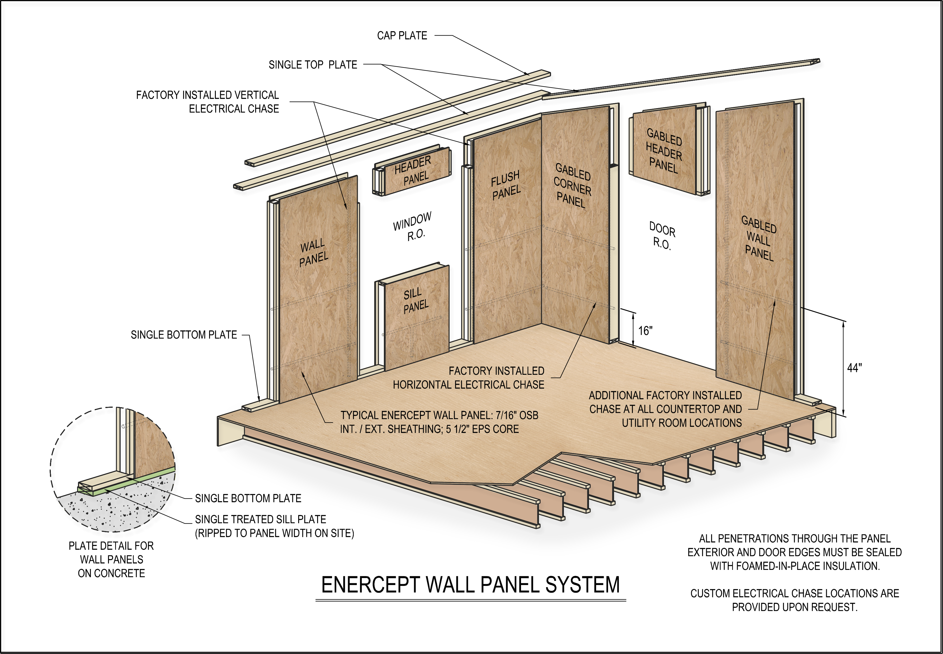Enercept Insulated Panel Wall System