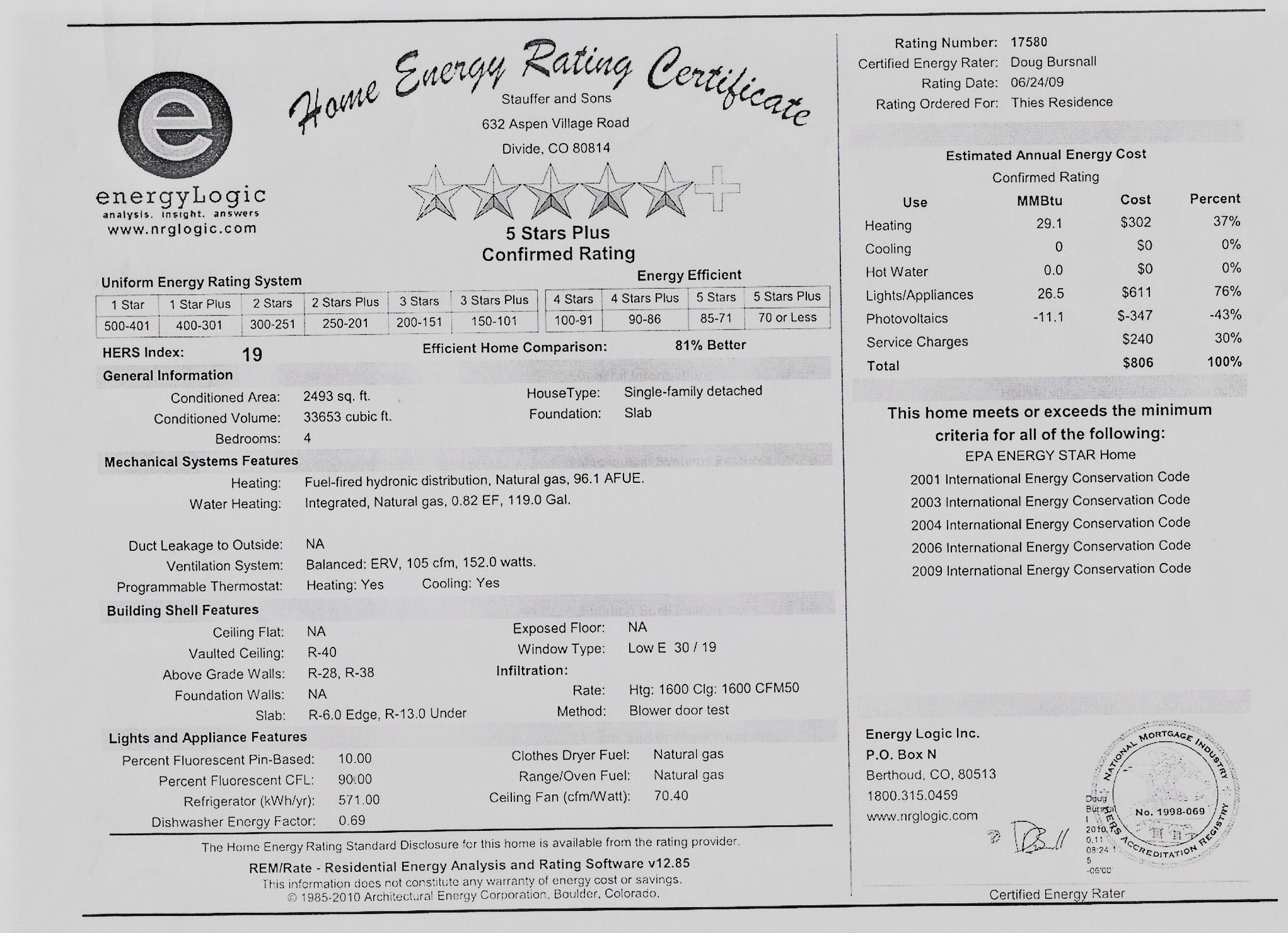 Thies energy rating